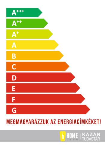 Megmagyarázzuk az energiacímkéket!
